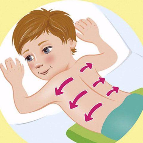 Лечение при бронхите ребенка, основные принципы.