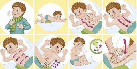 Принципы противокашлевого массажа при бронхите.