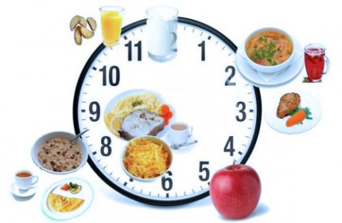 Независимо от формы и стадии заболевания, больным рекомендуется придерживаться режима дробного питания.