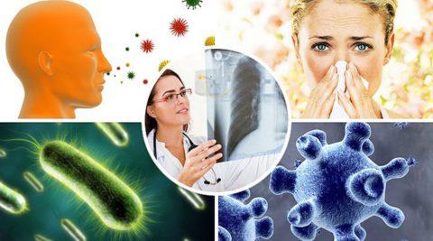 Вероятность развития патологии зависит от его формы, вида, состояния реактивности организма и местного иммунитета