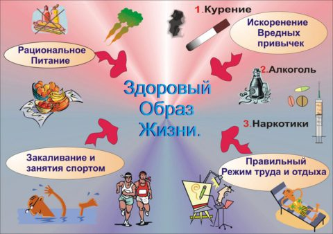 Здоровый образ жизни поможет предотвратить осложнения после туберкулеза
